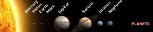 احجام الكواكب في المجموعة الشمسية، الاعجاز العلمي في سورة فصلت