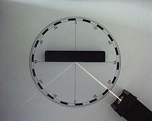 نظرية انعكاس الضوء، زاوية السقوط تساوي زاوية الانعكاس