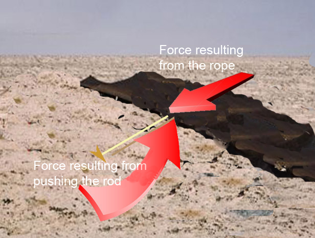 forces acting on a tent
