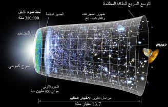 cmb_timeline75_arabic_vision