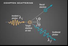 emsgamma_maincontent_compton-scattering